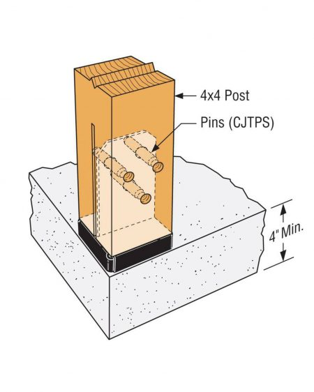 Simpson Concealed Post Base Plate