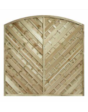 KDM Fence V Panel - Arched (VA180/150/120/90)